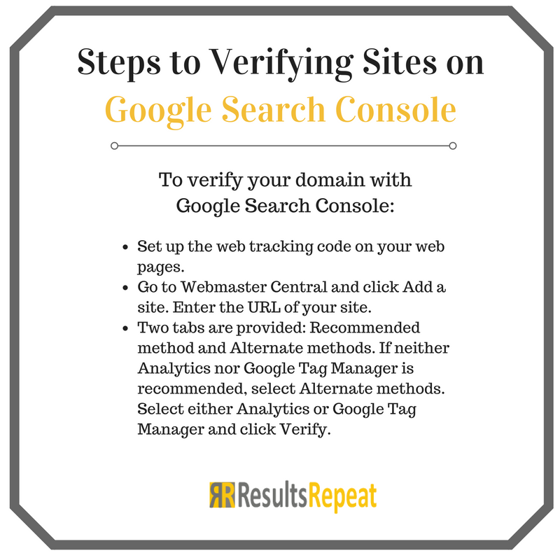 Steps to Verifying on Google Search Console