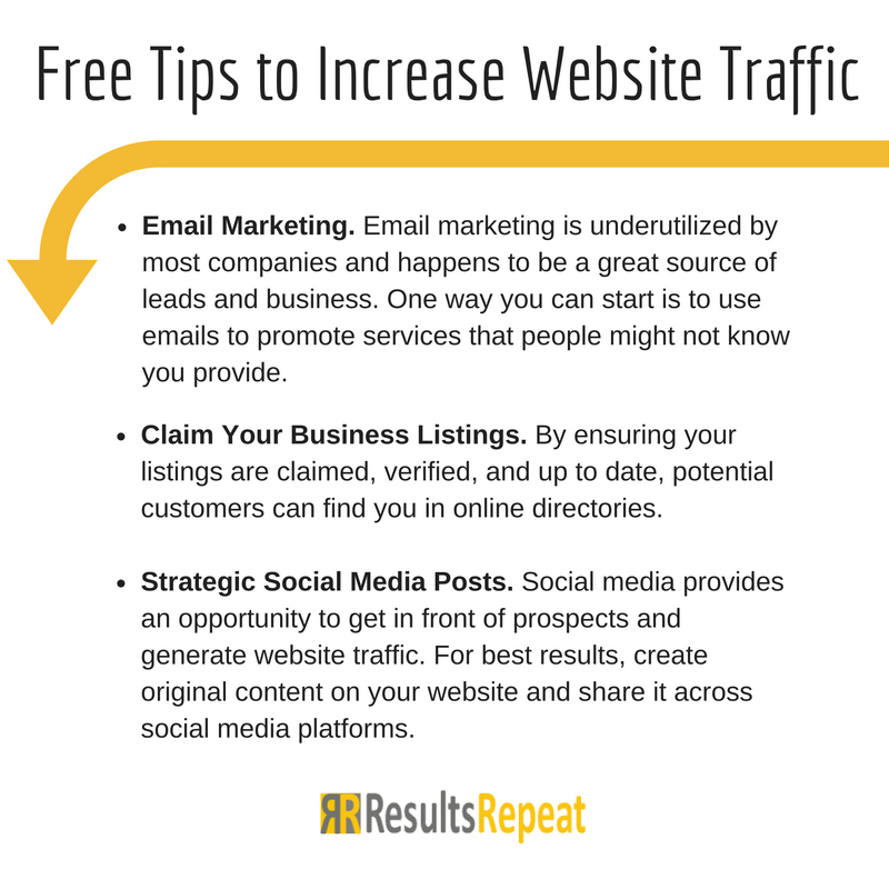 Free Tips for Website Traffic