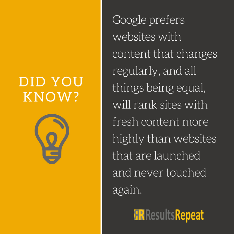 google-prefers-websites-with-content-that-changes-regularly-and-all-things-being-equal-will-rank-sites-with-fresh-content-more-highly-than-websites-that-are-launched-and-never-touched-again