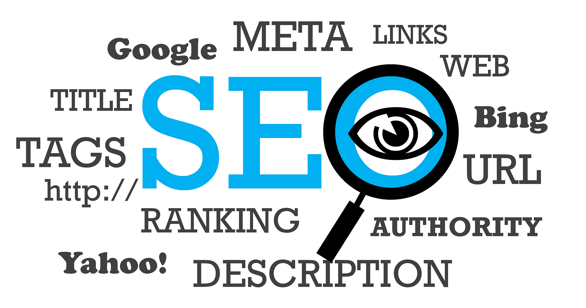 Most Important Factors For SEO