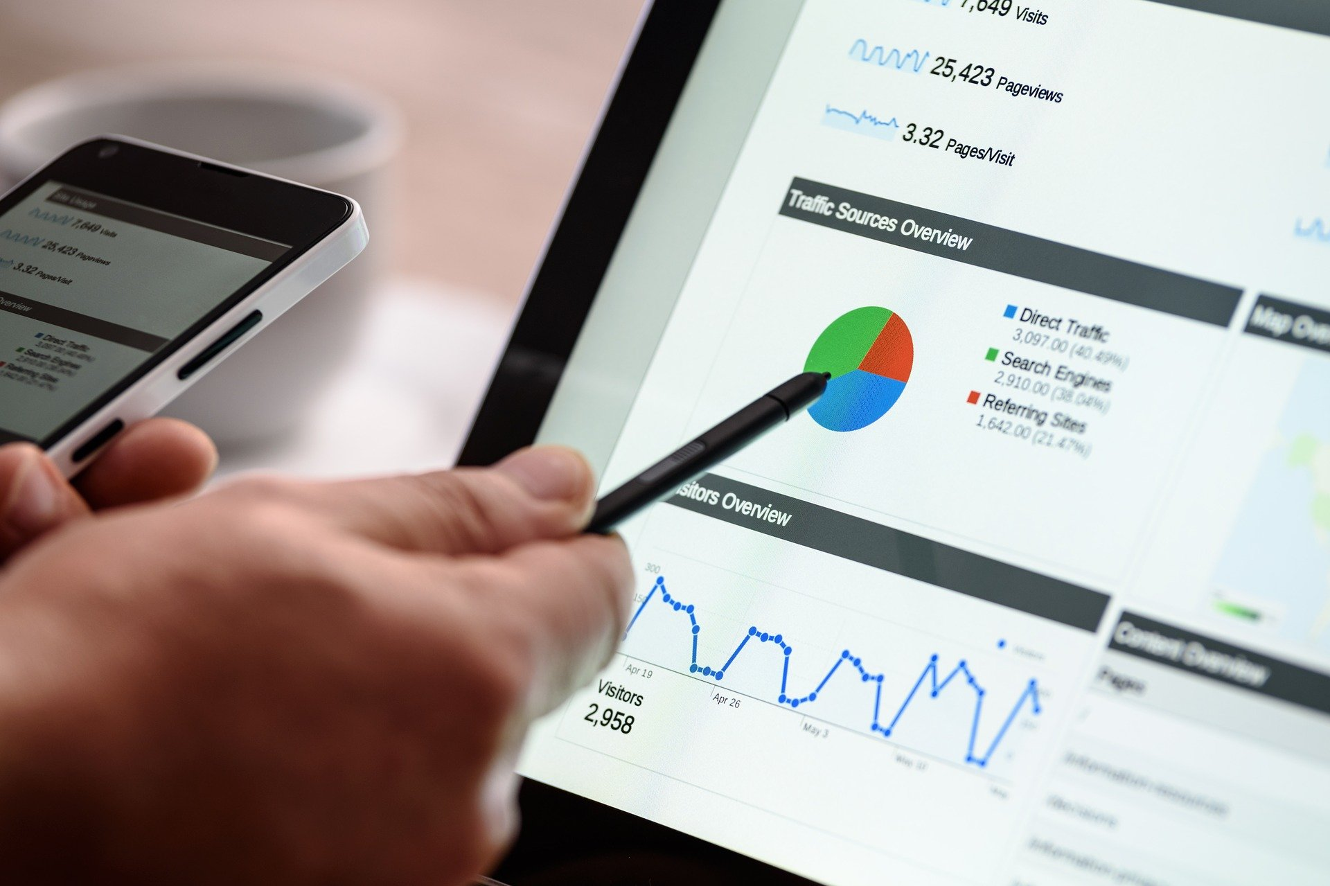 SEO vs. SEM Digital Marketing