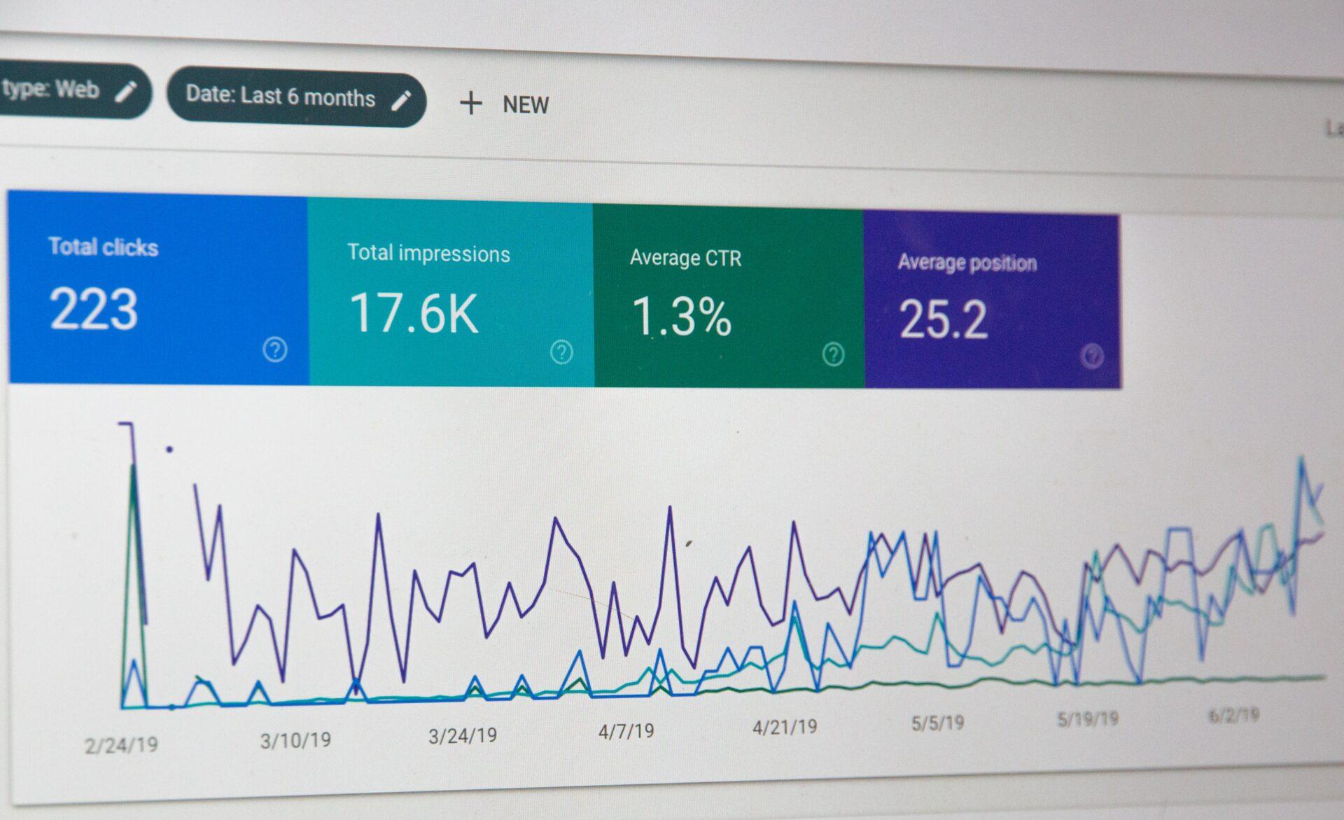 Image of Google Search Console data measuring SEO data.