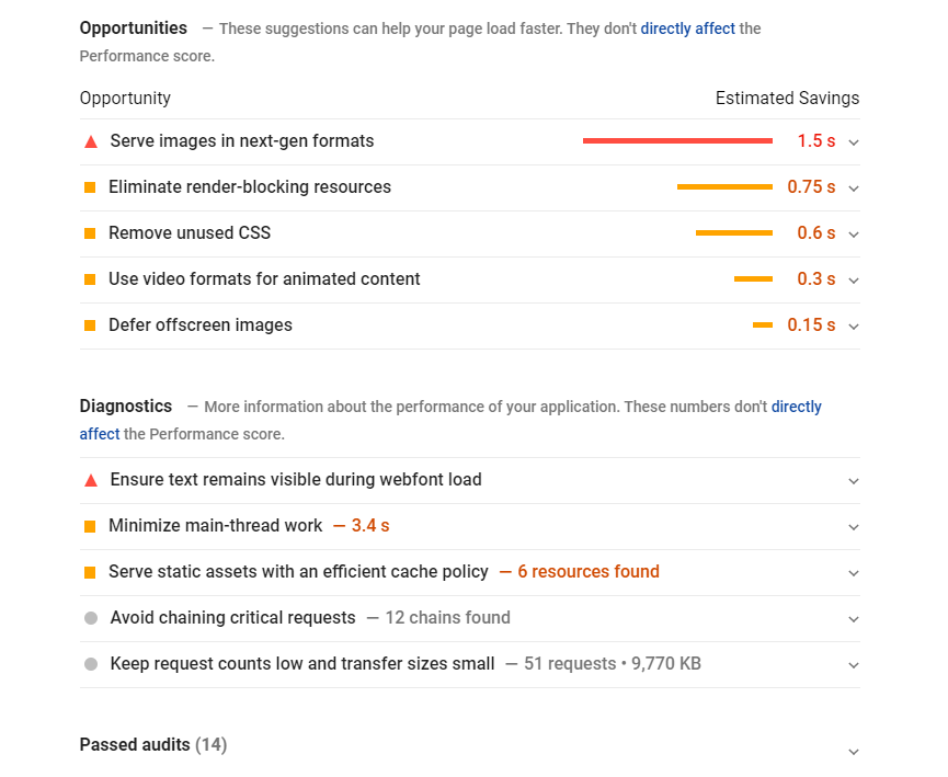 Google-Page-Speed-Insights-Data