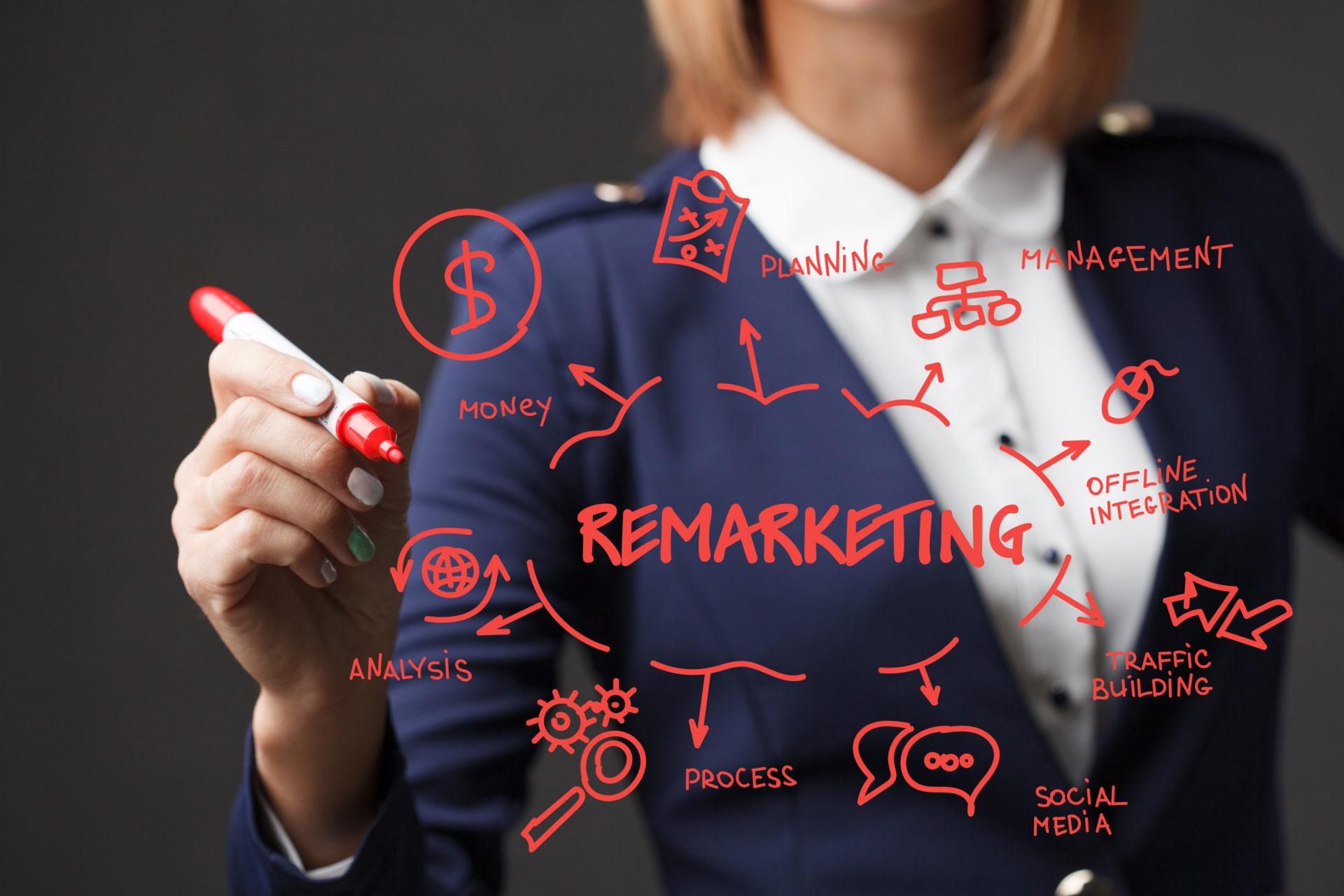 Remarketing-Retargeting-Paid-Ads